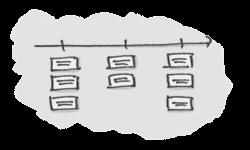 Feature Roadmaps